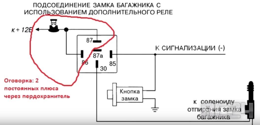 Установка кнопки открывания багажника: схема и видео